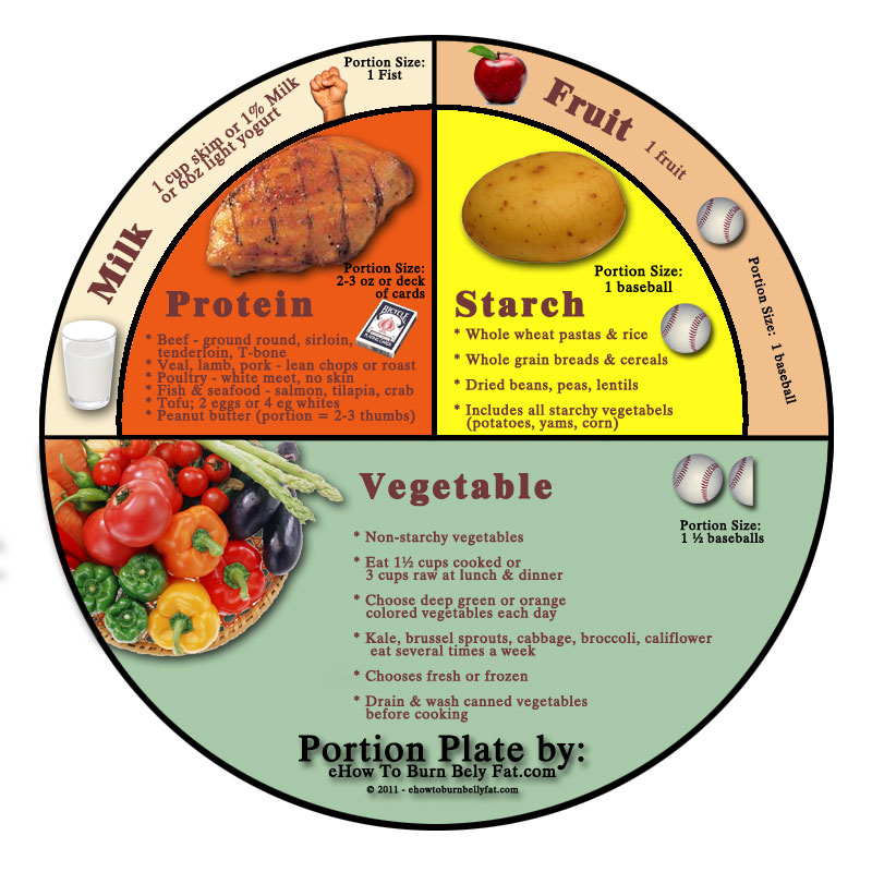 portion control plates start the new year by designing a healthy appetite rsvp 13085